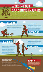 Infographic on reducing injury while gardening.