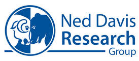 Ned Davis Research