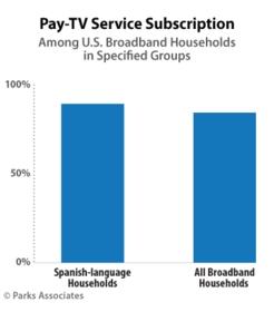 Parks Associates: Pay-TV Service Description