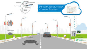 smart street lighting for smart cities - Swaziland Africa