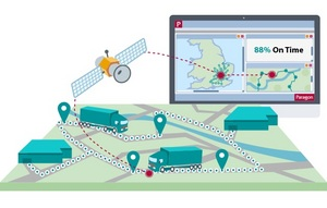 Paragon Software Systems Expands Vehicle Tracking Integration