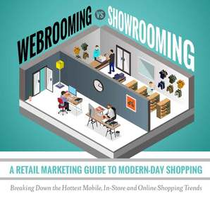 Webrooming vs. Showrooming Infographic header