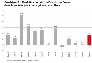 www.rapport-emploi-adp.fr