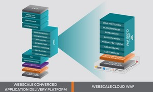 Webscale Launches Cloud Web Application Firewall