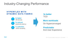 Not all hyperconverged infrastructure is created equal:  Cisco HyperFlex Leads