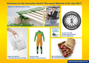Nominees for the Innovation Award