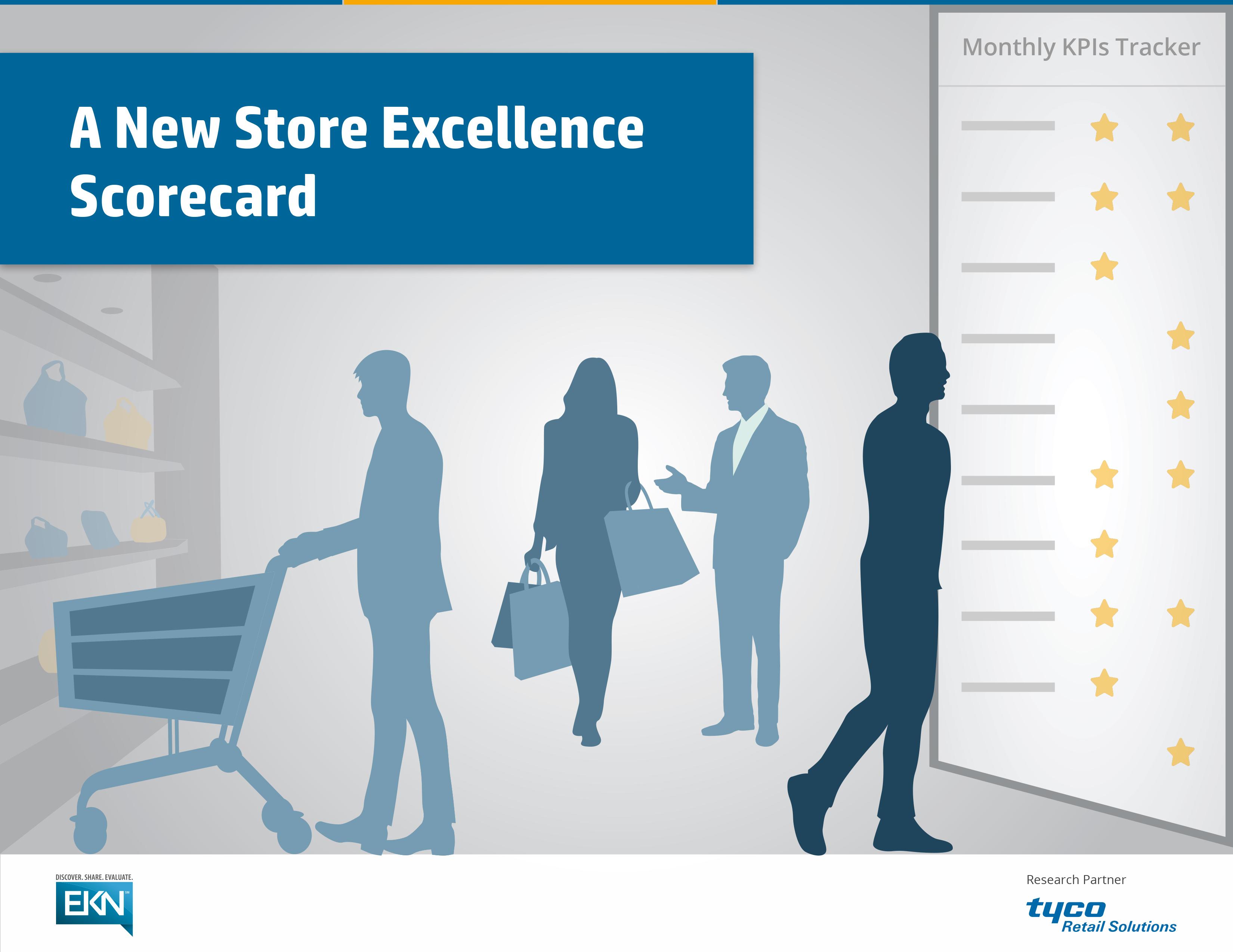 retail key performance indicators kpi