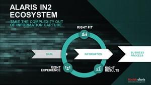 Alaris IN2 Ecosystem
