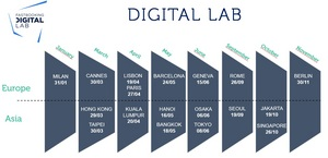 Digital Lab Location and dates