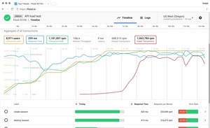 Flood is a load testing platform that lets you run globally-distributed performance tests.